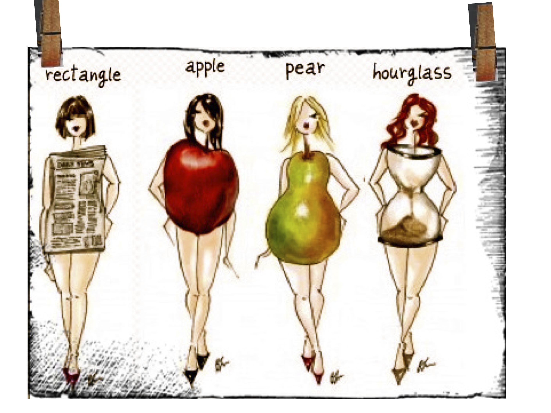 body shapes – JUICY FRUITYs